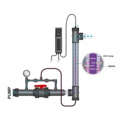 Filtreau UV-C + Ozone