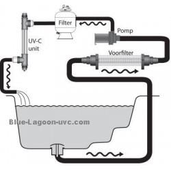 Blue Lagoon pump protector
