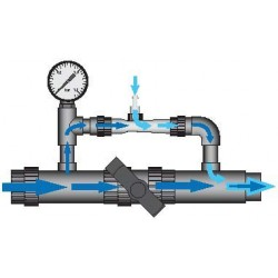 Venturi kit ozon injectie